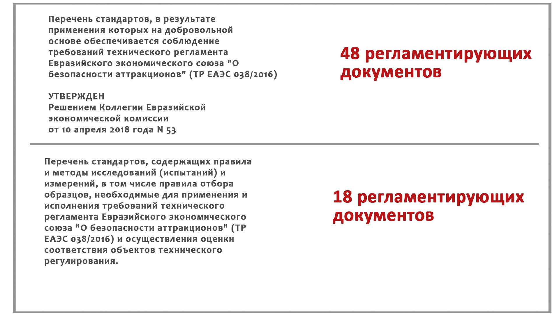 Перечень стандартов о аттракционах